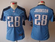 Women  Nfl Tennessee Titans #28 Johnson Light Blue Limited Jersey